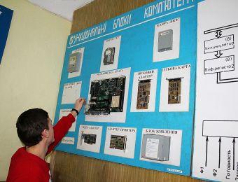 Лабораторія основ електронної та мікропроцесорної техніки, електроних пристроїв автоматики